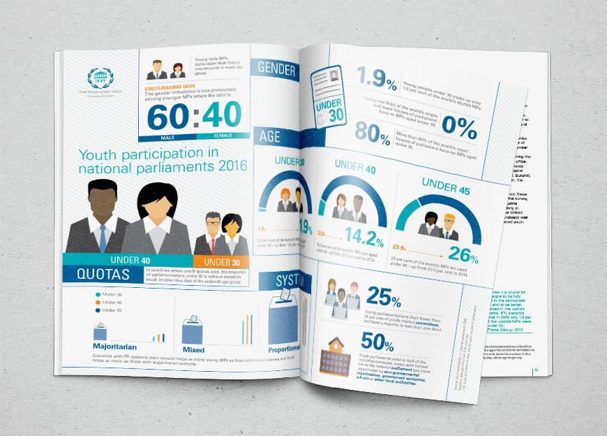 IPU-infografica